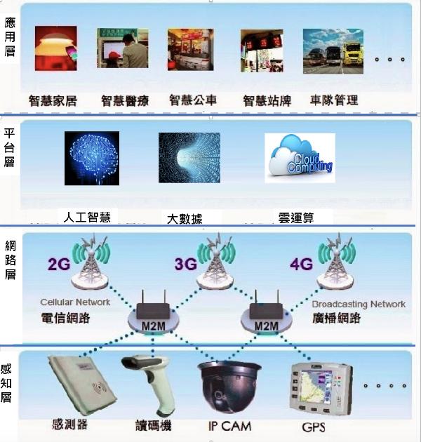 科技創新(一百零五):AIoT產業-AIoT 服務沒有資安,會出這三個大問題