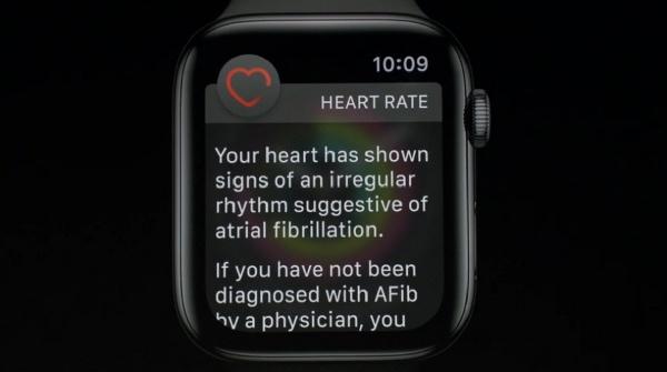 科技創新(一百一十九):AIoT產業-從Apple Watch Series 4來看蘋果公司的智慧健康佈局