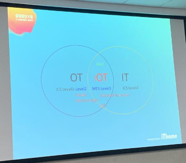 科技創新(一百二十七):AIoT產業-AIoT的資訊安全議題是數位轉型的重點之一